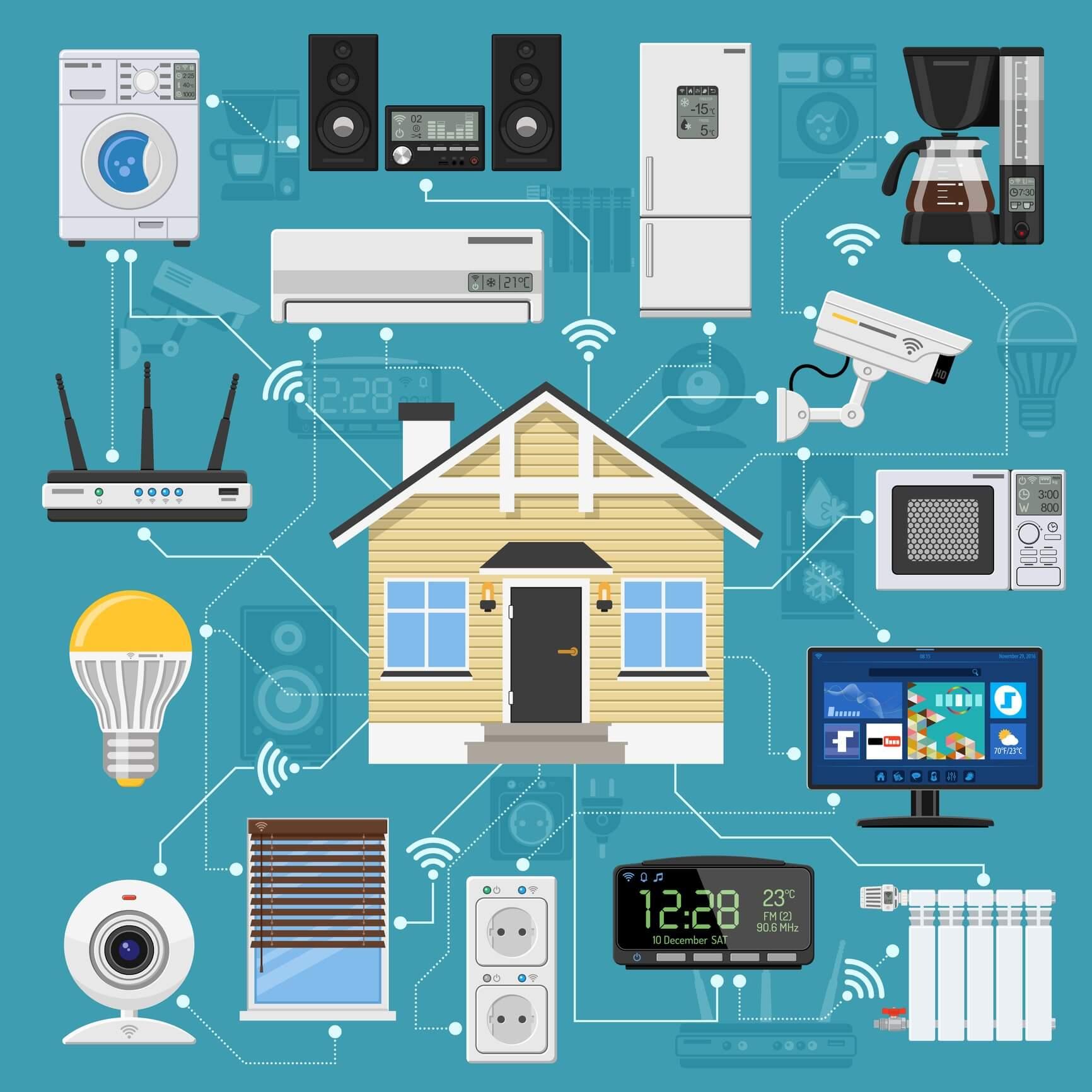 ריבוי מכשירים אלקטרוניים בבית
